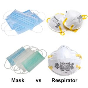Chirurgické rúška, respirátory - Ochrana proti COVID-19